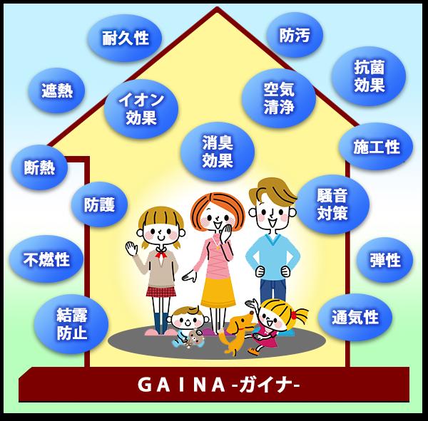 特殊セラミック配合のGAINA(ガイナ)